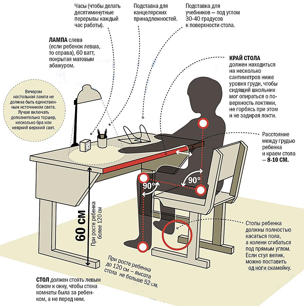 Улучшаем осанку ребенка за компьютером