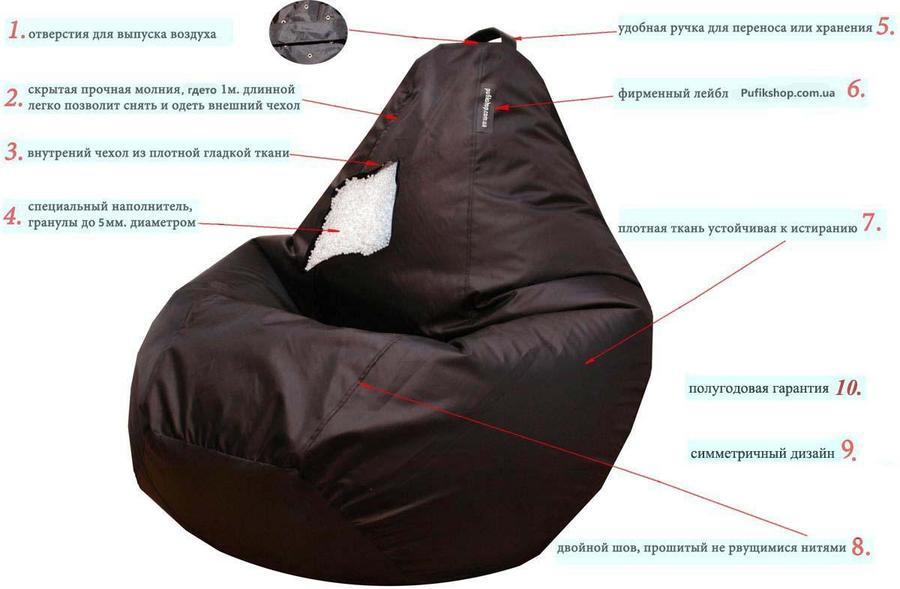 Конструкция кресла мешок