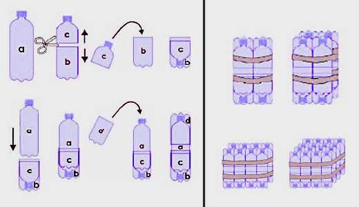 Как создать кресло из бутылок
