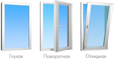 Как выбрать тип створок пластикового окна