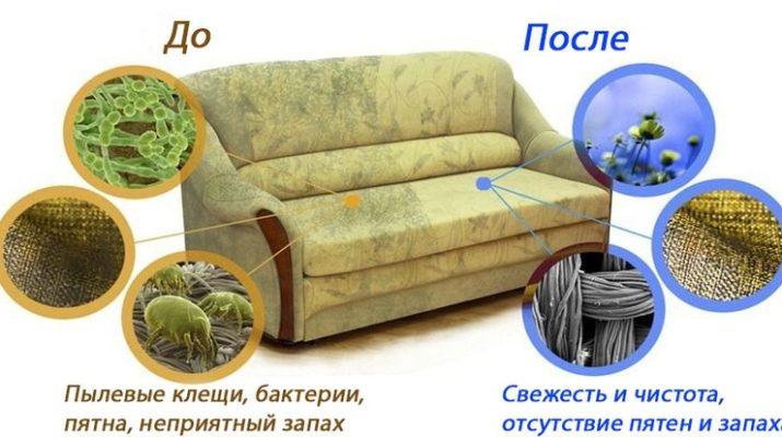 Для чего необходима химчистка мягкой мебели