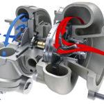 Основные поломки турбокомпрессоров